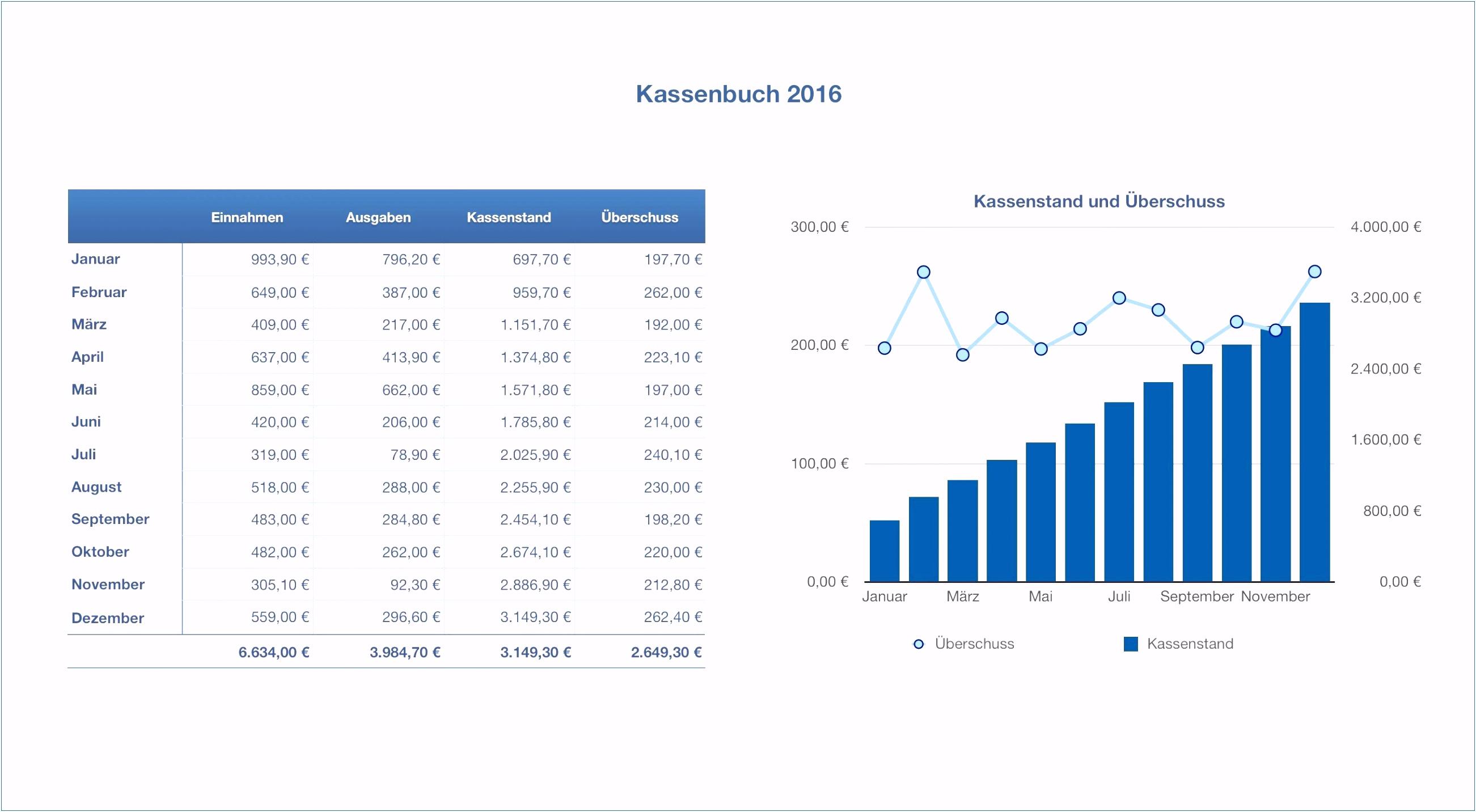 Urlaubsplaner 2018 Excel Vorlage Kostenlos Neu Urlaubsplaner Excel