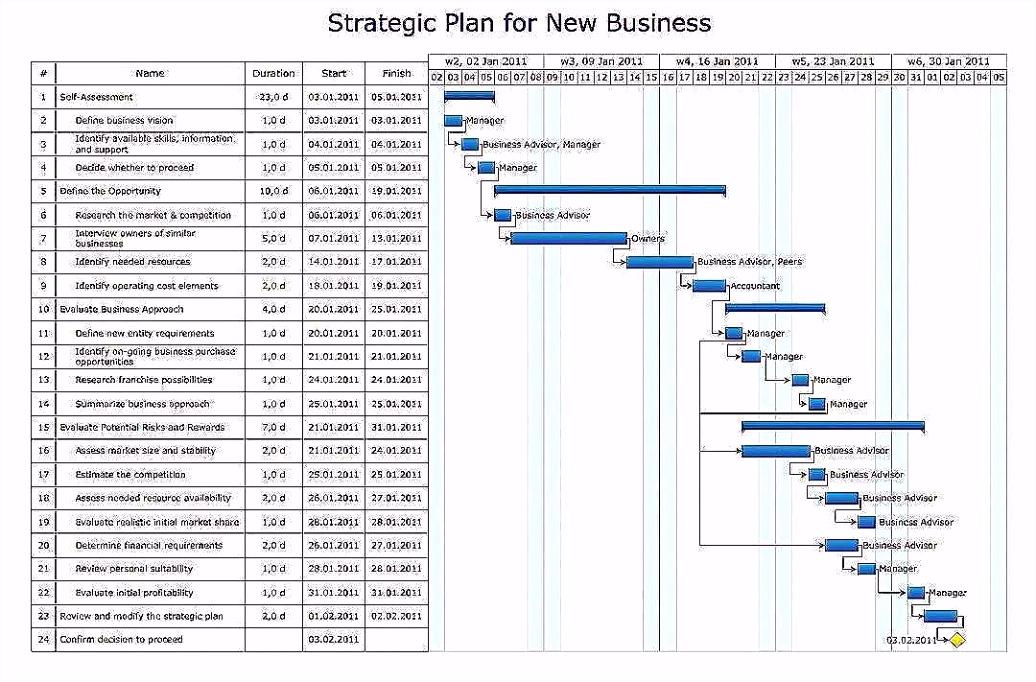 Inventory Excel Template Model Kassenbuch Excel Kostenlos
