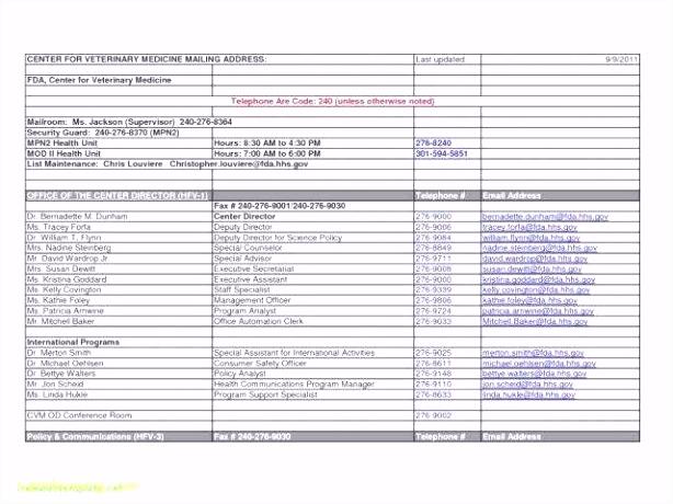 Kundigung Vorlage Arbeit Kündigung Probezeit Arbeitnehmer Muster Einzigartiges Kündigung I4bk08aac3 Tsum26odes