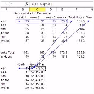 Umsatzplanung Excel Vorlage Herunterladen Personalkostenplanung