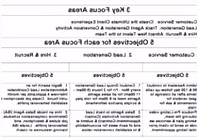 Mieterselbstauskunft formular Word Frisch Vorlage Mieterselbstauskunft