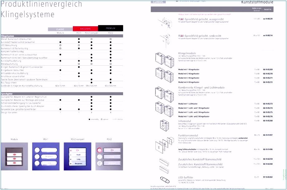 Namensschild Fur Briefkasten Vorlage Namensschild Klingel Vorlage Neu Briefkasten Namensschild Vorlage G5dl54eau6 Xsdd24hxs6
