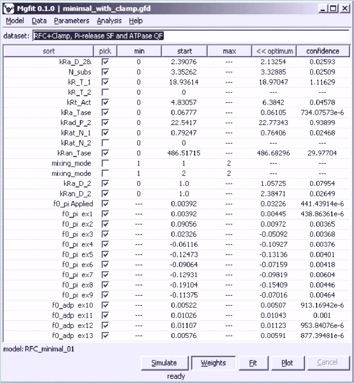 Nutzwertanalyse Excel
