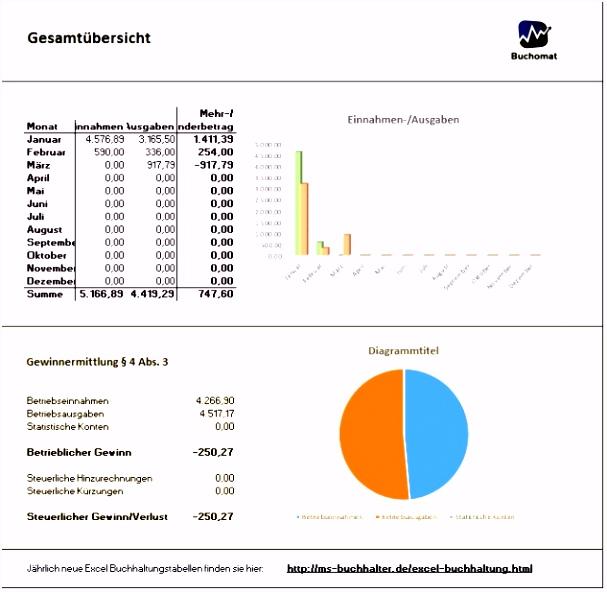 6 Bilanz Vorlage Excel Bvnezf