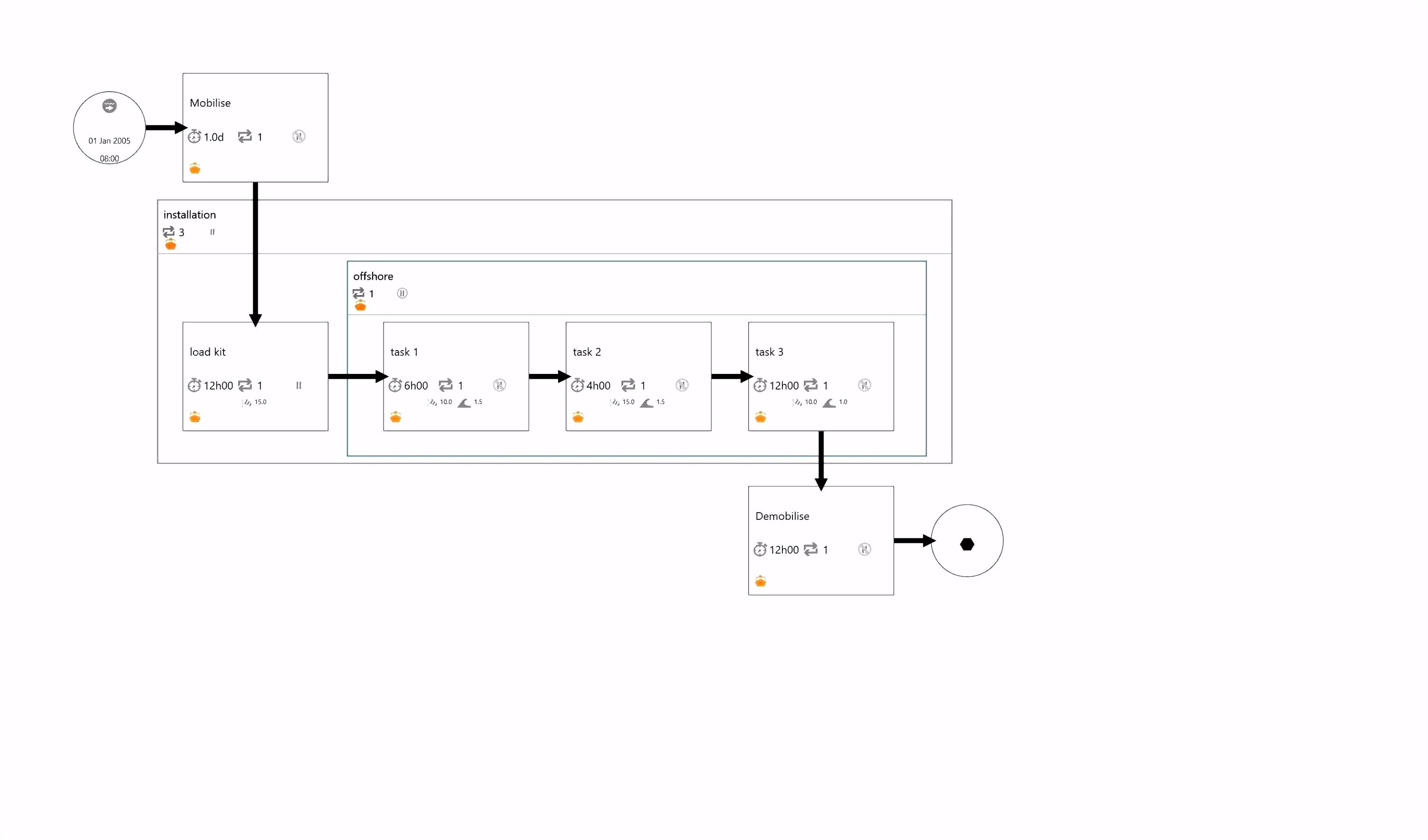 Powerpoint Vorlagen Microsoft Microsoft Excel Dashboard Template – Ghabon J4jg34xke3 Zsuj55hpnh