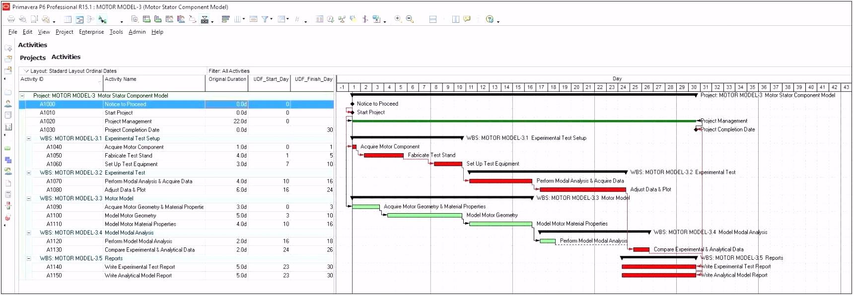 Projektplan Excel Vorlage Kostenlos Gantt Diagramm Excel Vorlage Vorlage Gantt Diagramm Excel G7go20era4 Huoevvstu2