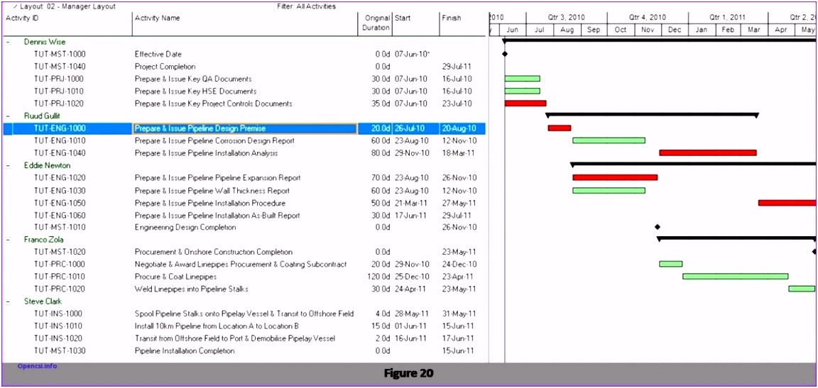 Projektplanung Mit Excel Vorlage Excel Vorlage Haushaltsbuch Einzigartig Etiketten Vorlage Excel E3vw79gdt3 Z5fdhhoxes