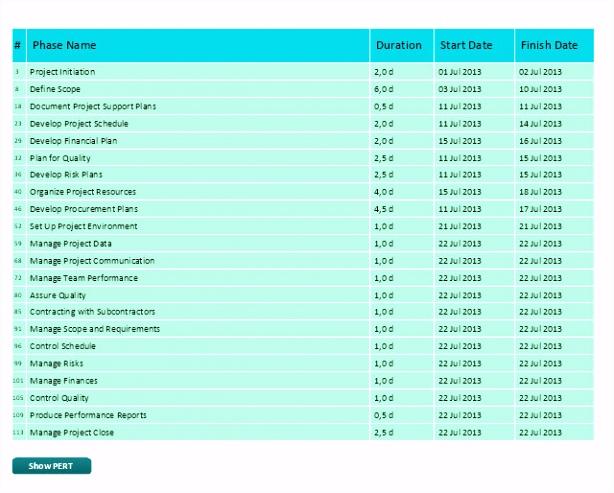 Reisekostenabrechnung Vorlage Excel Raybanoutletclearance