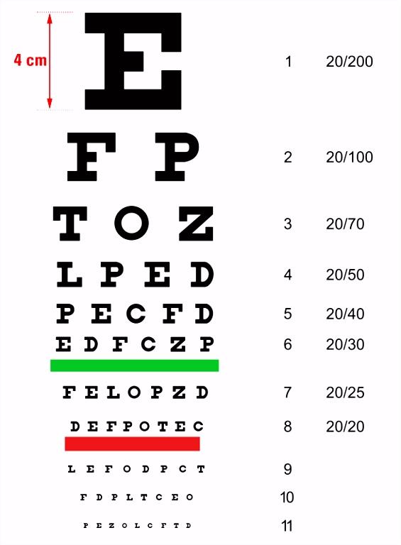 Sehtest Bilder Augentests optische Täuschungen