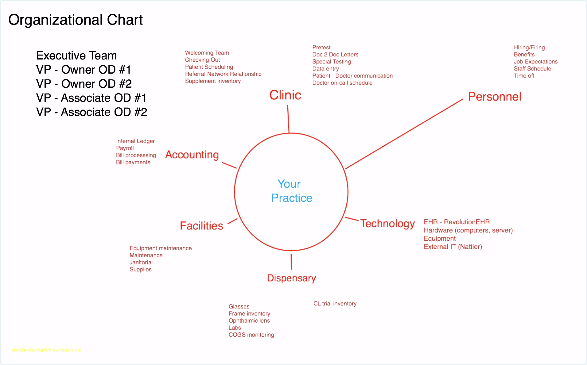 Excel Planungstool