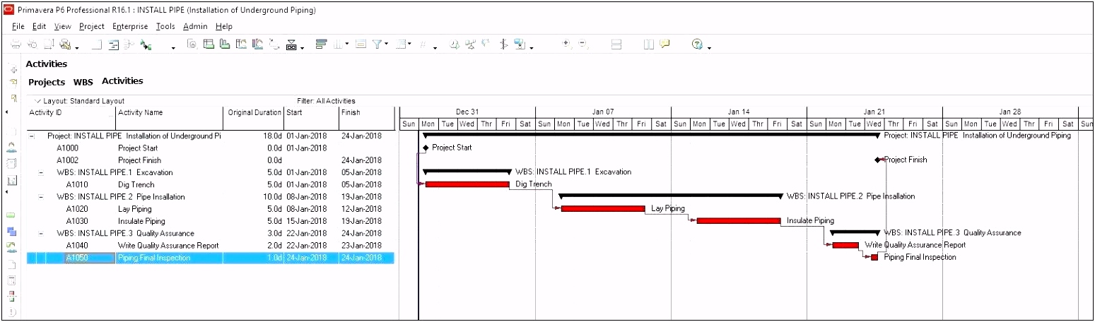 Process Map Template Excel Flow Chart Goal Swim Lane Swimlane