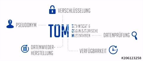 Infografik TOM DSGVO Blau Technische und organisatorische Maßnahmen