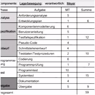 PDF Software Projektkalkulation