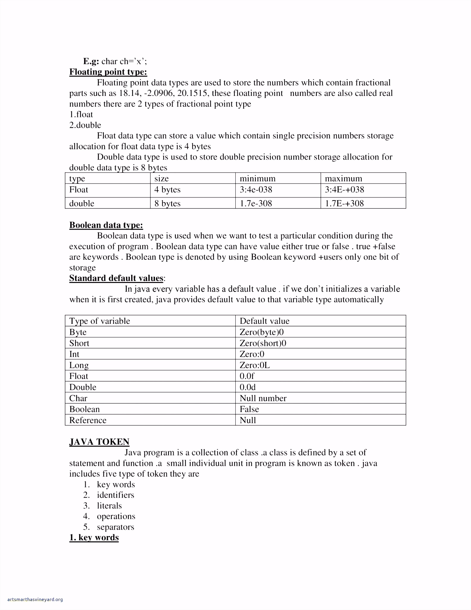 Business Balance Sheet Template Along with Sample Balance Sheet for