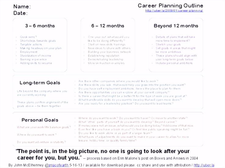 Schön Fragebogen Kundenzufriedenheit Muster