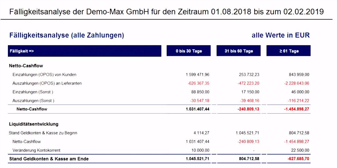 Fahrtenbuch 223 Sammlungen Von Fahrtenbuch Excel Vorlage Beratung