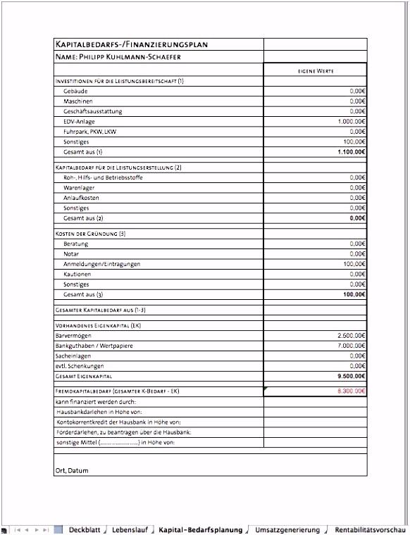 Businessplan Vorlage Excel Ihk Wondeful Vorlage Zur Dokumentation