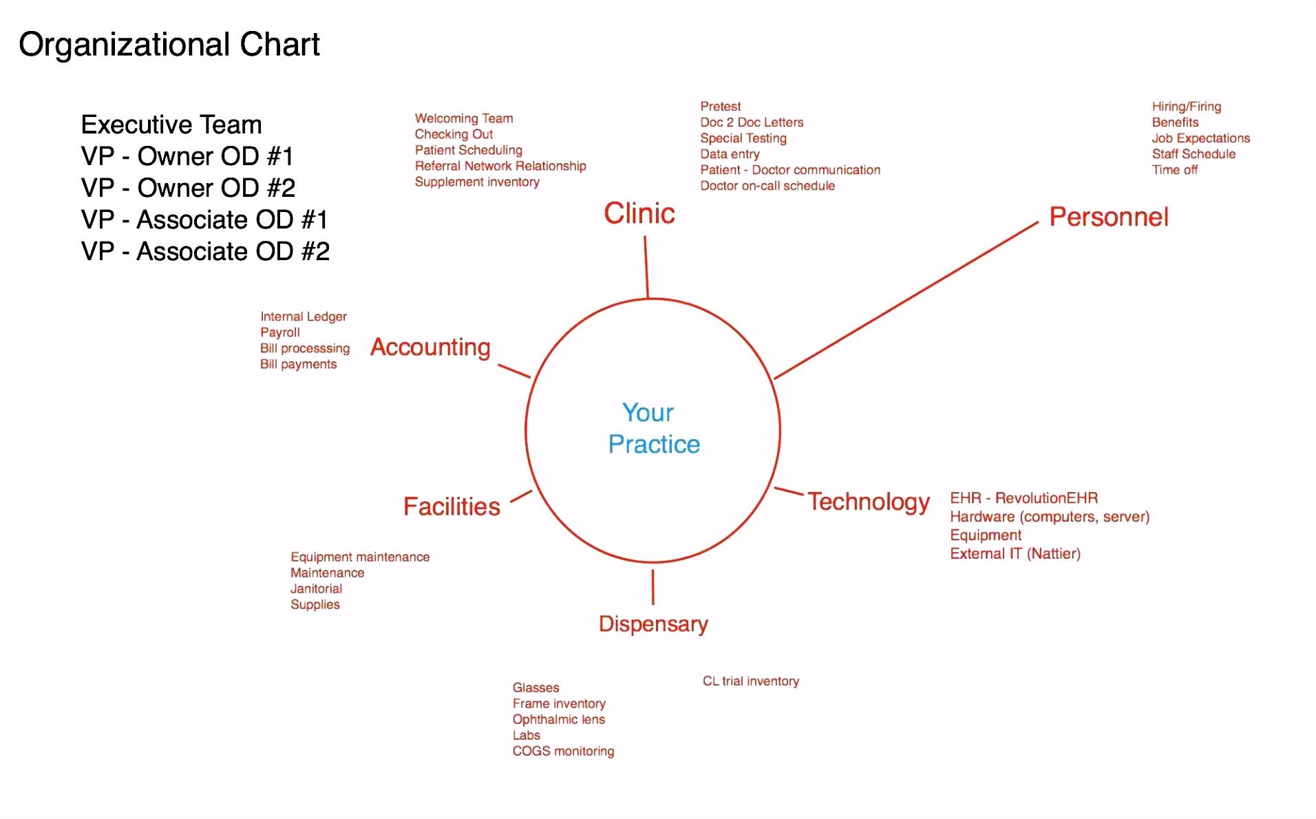 Server Dokumentation Vorlage Word Best Server Rack Diagram Excel