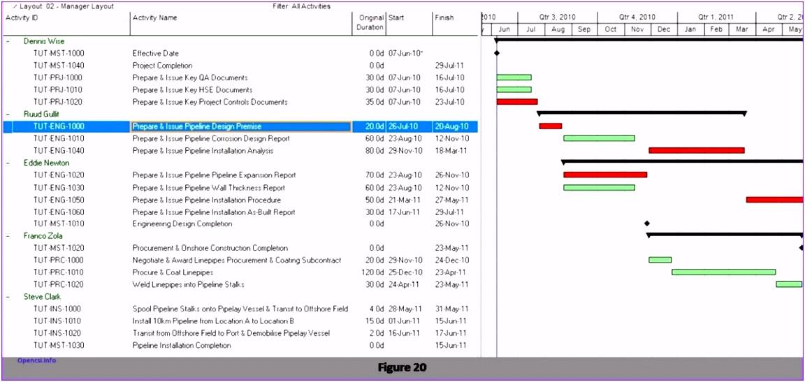 Excel Vorlage Haushaltsbuch Elegant Excel Vorlage Zeiterfassung
