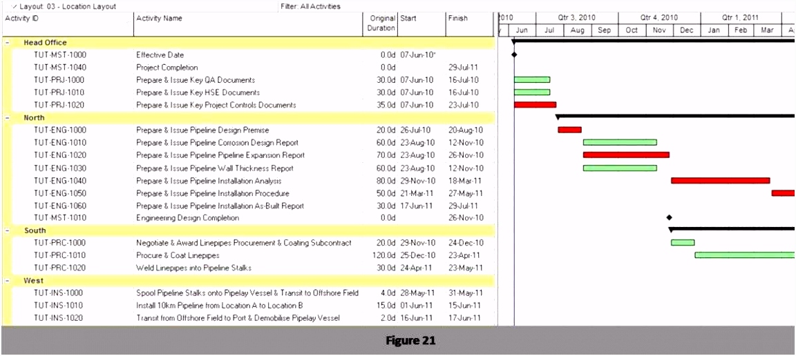 5 Year Plan Excel Template to her with Strategic Plan Template