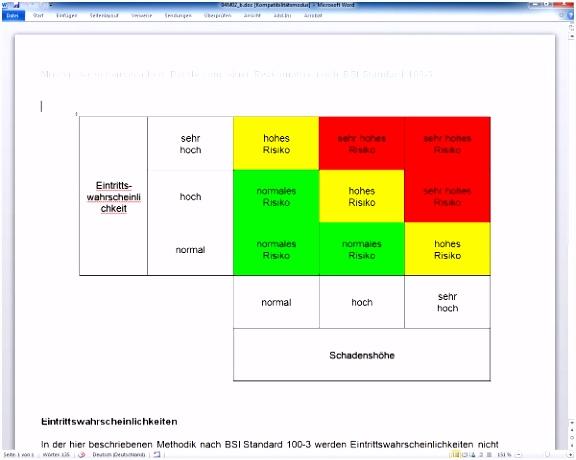 Risikobeurteilung Maschinenrichtlinie Vorlage Zertifizierung Im