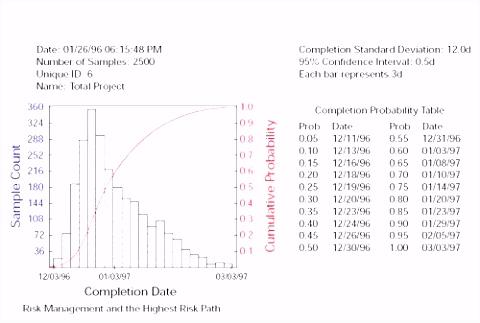Tabellen Vorlagen Kostenlos Ausdrucken Beschreibung Vorlagen