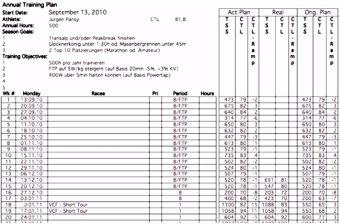 8 Vorlage Einnahmenuberschussrechnung Neasyn