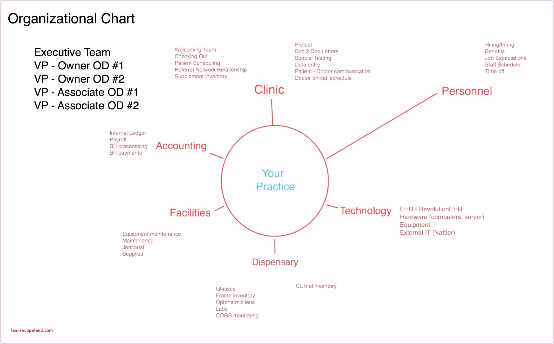 Inspirierende Dienstplan Excel Vorlage Kostenlos Kreatives Muster