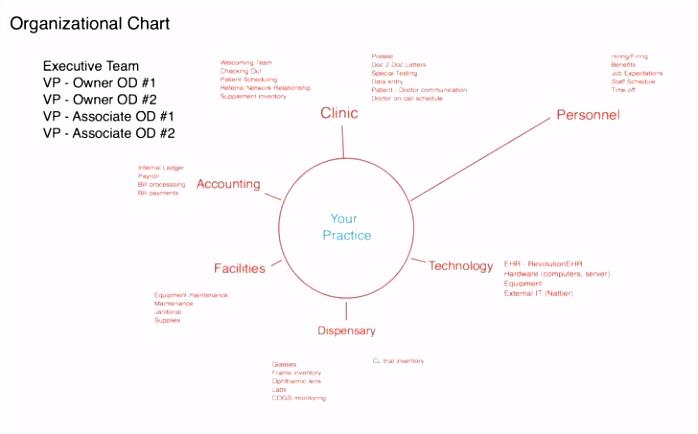 Excel Vorlage Lagerbestand Kostenlos Lagerverwaltung Excel Vorlage Probe Six Sigma Flow Charts Templates T8uh36eqi3 H2kuh2l5eu
