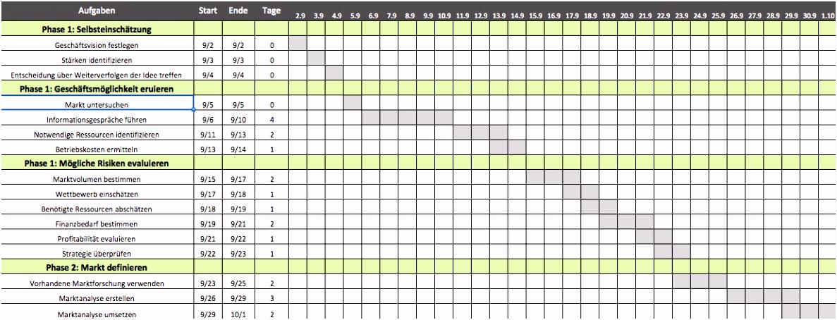 20 Kostenlose Excel Vorlagen Für