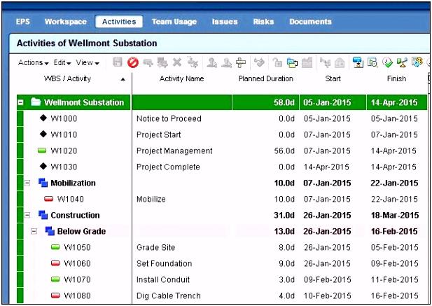 Einkaufsliste Vorlage Excel Beispiel 71 Elegant Urlaubsplaner Excel