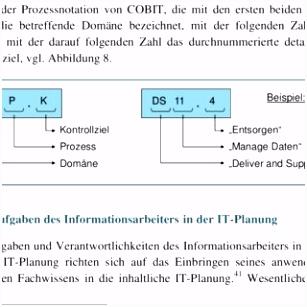 PDF Konzeption des persönlichen Informationsmanagements