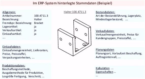 Iso 9001 Risiken Und Chancen Vorlage Von Der Idee Zum Fertigen Produkt J7jd670xh7 Pvfws6gsrh