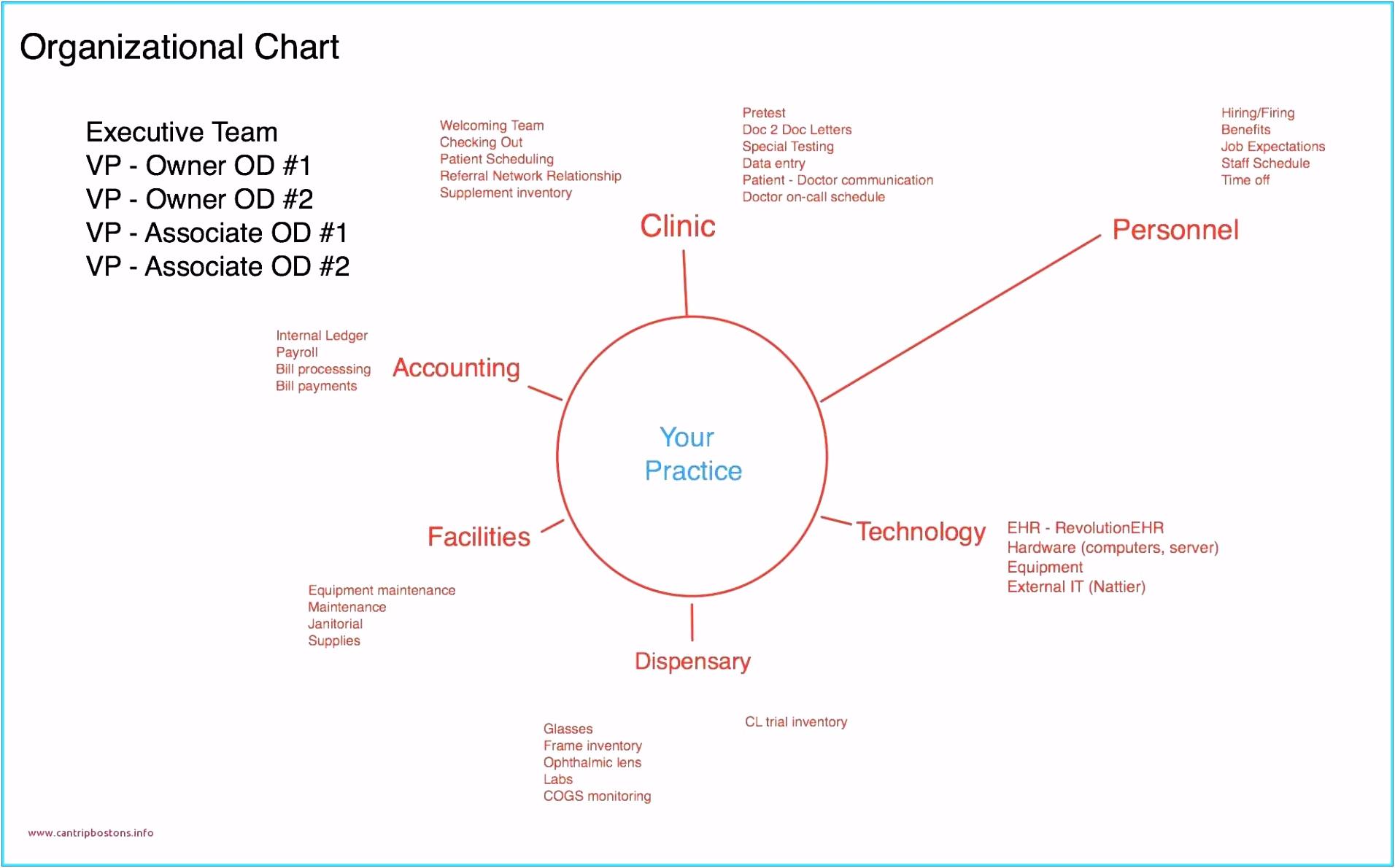 37 Neu Excel Diagramm Beschriften