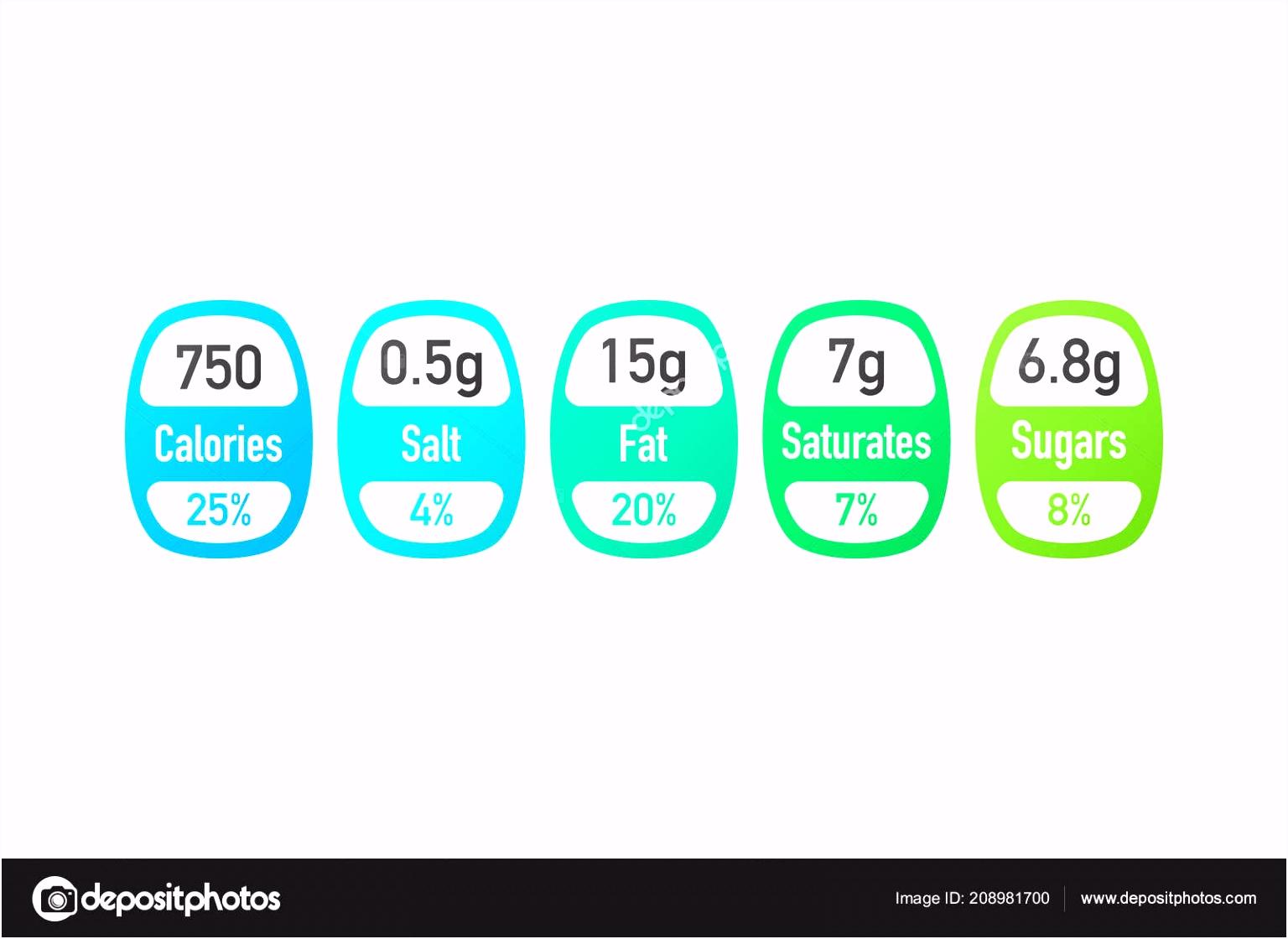 Nährwerte Vektor Paket Etiketten mit Kalorien und Zutat
