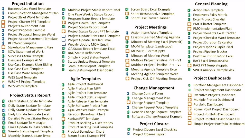 Project Management Progress Report Template – Fresh Project Brief