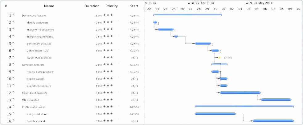 Powerpoint Vorlagen Kostenlos Download Modell Free Powerpoint