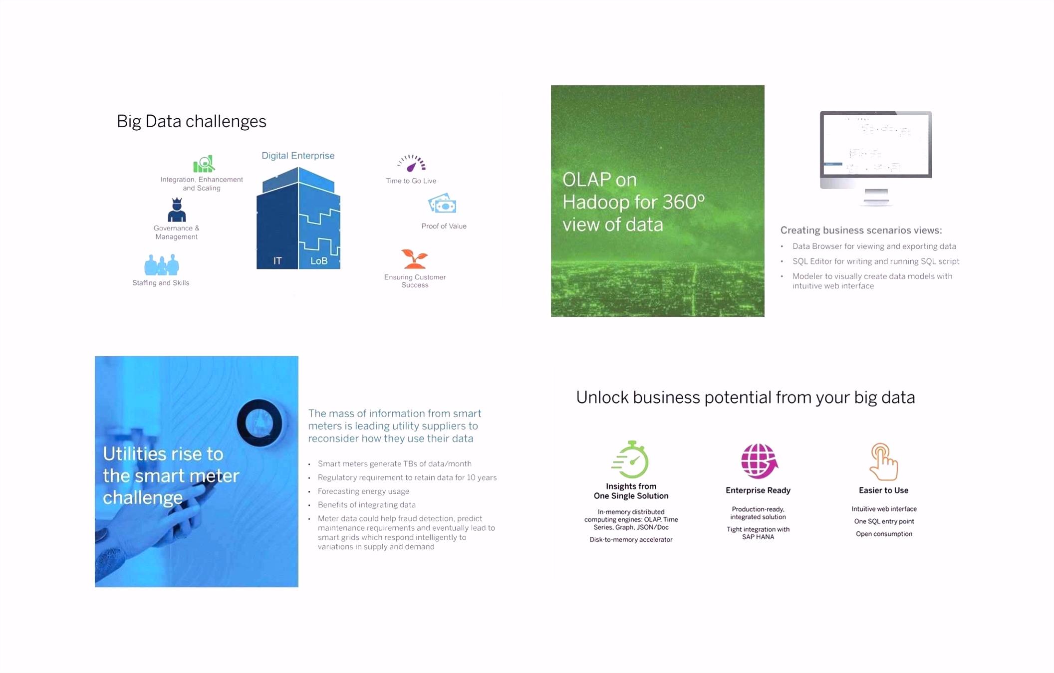 25 Frisch Microsoft Powerpoint Vorlagen