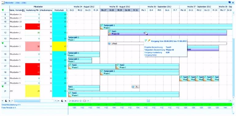 Excel Vorlage Zeitplan Projektplan Excel Vorlage Unique Projektplan