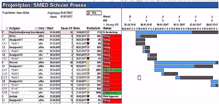 Projektablaufplan Vorlage Projektplan Excel Vorlage 2017 – Karimdarwish C6qg71eb25 Cucw56cqjv