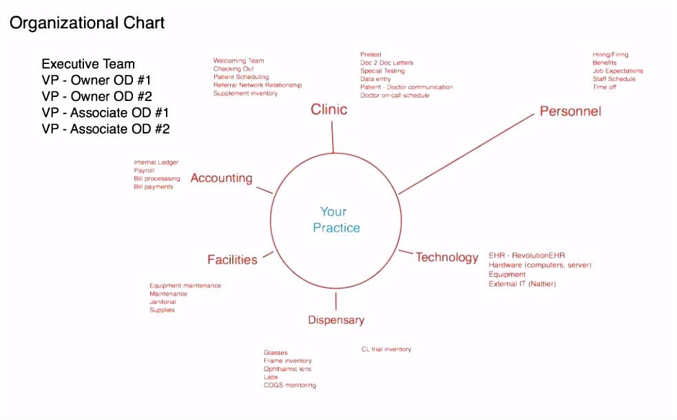 Projektplan Excel Vorlage Gantt Modell Projektplan Vorlage Word