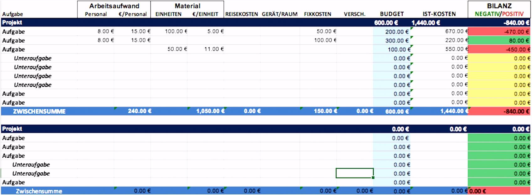 Projektstrukturplan Vorlage Excel Kostenlos Luxury Kostenlose Excel