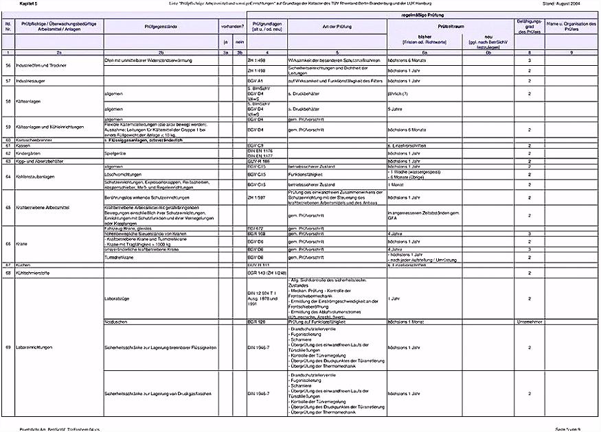 Bgv A3 Protokoll Bgi 600 Bgv A3