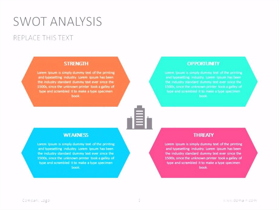 Inspirierende Swot Analyse Vorlage Powerpoint
