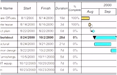 Moving Checklist Excel Spreadsheet New fice Move Checklist Excel