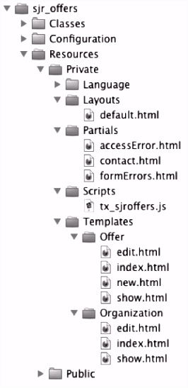 Template Creation by example — Developing TYPO3 Extensions with