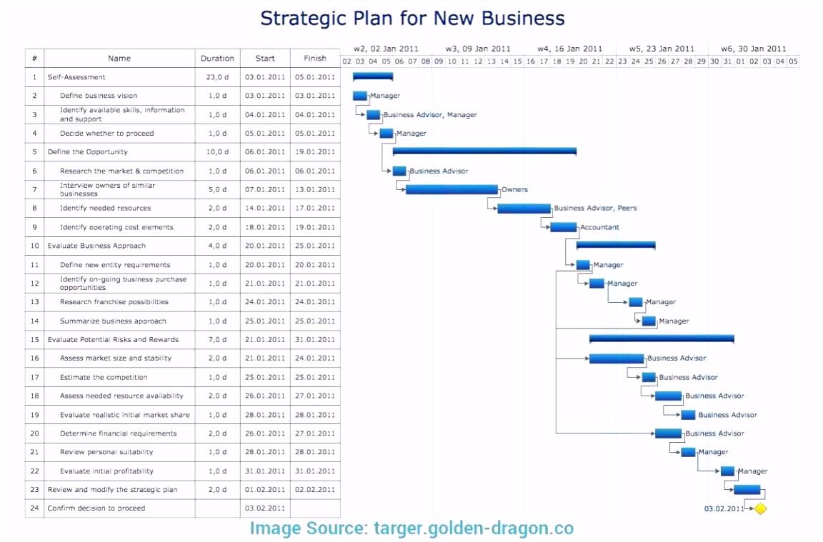 Selbstprasentation Powerpoint Muster Download Oberteil Finanzplan
