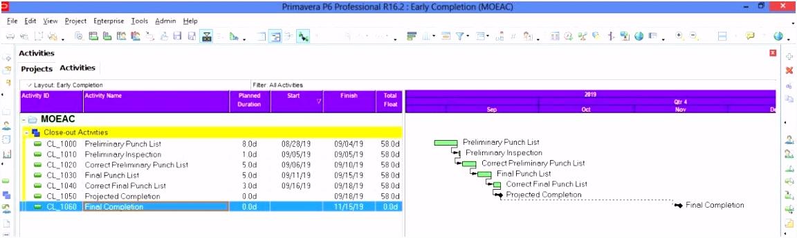 Uses Spreadsheet In Excel Best Personalplanung Excel Kostenlos