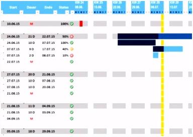 Excel Vorlage Projektplan Luxury Projektplan Excel Biokotor