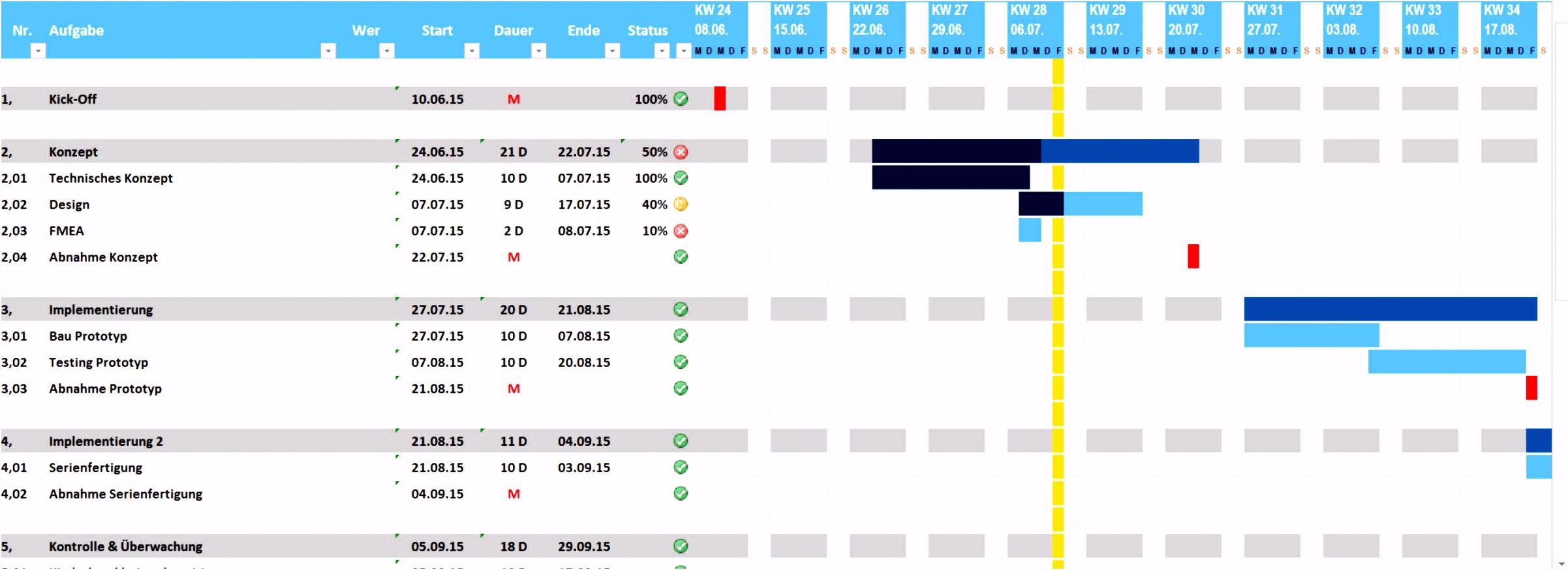 Vorlage Projektplan Excel Projektplan Excel Projektablaufplan Vorlage Muster Durchgehend E1if25lgw7 E2tc5usyuh